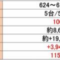 【結果報告】10月3日 横浜市戸塚区上矢部町のお店で6回目の苦愛取材!