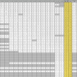 『【乃木坂46】1st〜18thシングル『握手会売上部数 成績表』をご覧ください・・・』の画像