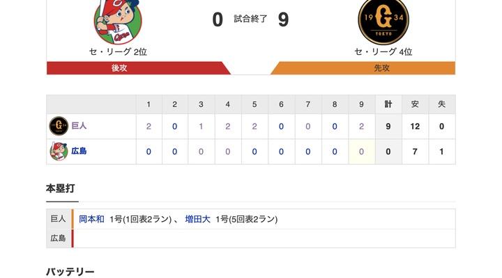 【巨人試合結果!】<巨人 9-0 広島> 巨人勝利!先発・今村が初完封!岡本&増田が初HR!