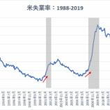 『【7月雇用統計】就業者数16万4000人増も、賃金鈍化で利下げに追い風か』の画像
