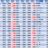 『2/8 エスパス赤坂見附 土曜日』の画像