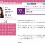 『【乃木坂46】桜井玲香、母校カリタス学園での殺傷事件についての思いをブログで公開・・・』の画像