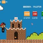 【動画】中国、共産党の組織が「スーパーマリオ」にそっくりな宣伝動画を公開し物議! [海外]