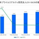『日本プライムリアルティ投資法人の第30期(2016年12月期)決算・一口当たり分配金は7,048円』の画像