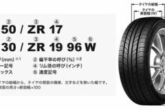 タイヤのサイズ表記ガイジ説
