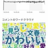 『【乃木坂46】スクープ報道直後の早川聖来の『のぎおび⊿』配信中に送られた全コメントがこちら・・・』の画像