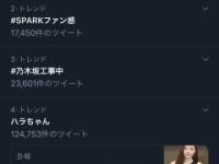 【日向坂46】Twitterのトレンド、4万超え!?乃木中も超えた!