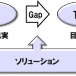 『「VOC事業開発メソッド」 〜新規事業開発のアプローチ』の画像