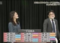 「第3回 AKB48グループ歌唱力No.1決定戦」決勝大会進出メンバー決定!