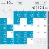 『2019年10月のランニングは110.3キロ』の画像