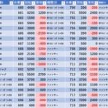 『10/25 スーパーDステーション錦糸町』の画像