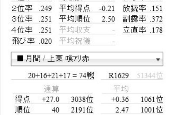 スマホ 天 鳳 【2020新作】無料麻雀ゲーム19選!PCやスマホで遊べるオンライン麻雀(1~18位) オンラインゲームズーム