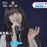 『【乃木坂46】齋藤飛鳥、台北公演で衝撃を発言していた・・・『実は、私・・・』』の画像