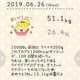 『51.1kg。26.4%。1565kcal。あともう少しで50キロ台。100日間お疲れさまでした』の画像