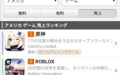 原神さん、全世界でセルラン1位を記録wwwなお日本は…