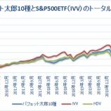 『バフェット太郎10種とS&P500ETFのトータルリターン【64カ月目】』の画像