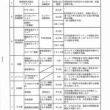 『戸田市ボランティア・市民活動支援センターの今年度の事業計画が公開。戸田市で地域活動をしたいと思う方は、まずご相談ください!登録者は、広報を始め多くの支援が受けられます。』の画像