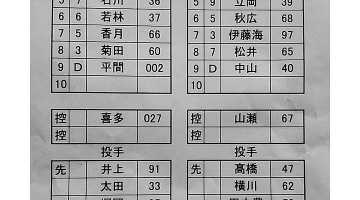 巨人紅白戦(2/8)のメンバー発表!!