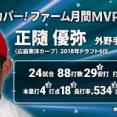 カープ正隨が3・4月度「ファーム月間MVP」受賞!持ち前の長打力を発揮しチームの月間勝ち越しに貢献!