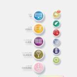 『iPadやiPhoneで、nasneがそのまま使える! SONY(SEC)純正のiOS用nasneクライアントソフト、torne mobile がキター!!Android版も!』の画像