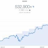 『【資産運用】2020年8月4週目!THEO+docomoの資産運用状況は532,900円でした。』の画像