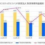 『日本ロジスティクスファンド投資法人・第32期(2021年7月期)決算・一口当たり分配金は4,800円』の画像