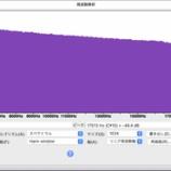 『FPGA FM Tunerの実力は?』の画像
