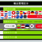 【重要】「結局ホワイト国って何? なぜ日本は国際的な平和の国なのか?」をゲロるわ!