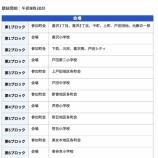 『明日は「戸田市市民体育祭」 全6地区で開催されます』の画像