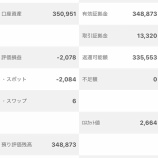 『第11回ガチンコバトル2020年3月16日(3週目)の累計利益は50,951円でした。』の画像