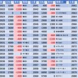 『11/8 エスパス赤坂見附 日曜』の画像