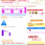 『☆中小企業診断士について☆』の画像