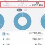 『【2021年1月度】金融資産1000万円越えの我が家の家計公開!』の画像