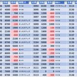 『7/15 楽園渋谷駅前』の画像
