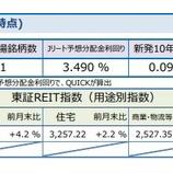 『しんきんアセットマネジメントJ-REITマーケットレポート2021年4月』の画像