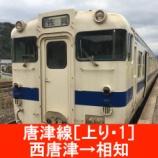 『唐津線 車窓[上り・1]西唐津→相知』の画像