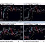 『ドル円上昇は指標・株価要因が強いです』の画像