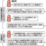 『神奈川県、1億円超を支出しWHOに女性職員を派遣 「WHOの知見を県政に活かす」 → 職員戻らずWHOに転職』の画像