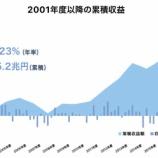 『【すげぇ!!】GPIFの投資成績、2019年度第3四半期は7兆円を超える大幅利益に。』の画像