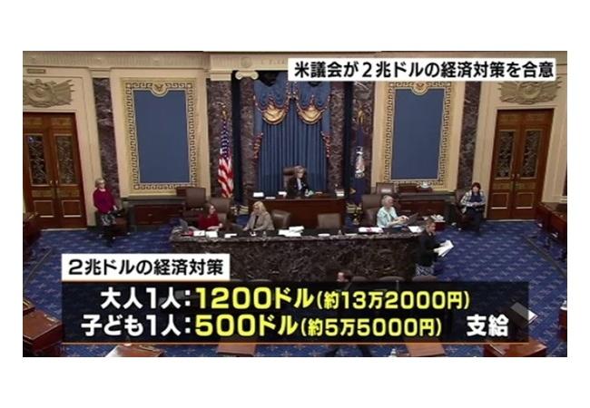 【コロナ】アメリカ、大人1人13万円を支給で合意