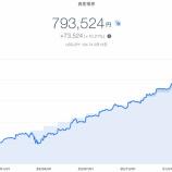 『【爆益!!】2021年2月2週目!THEO+docomoの資産運用状況は793,524円でした。』の画像