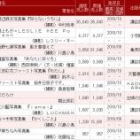 『【乃木坂46】西野七瀬 写真集の売り上げペースが凄すぎる件!年間1位確定か!?』の画像