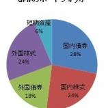 『モーサテ出演のシュナイダー恵子さんも優良株への長期投資をお勧めしていた!』の画像