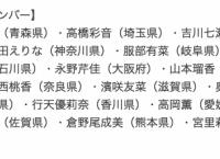 3月21日にチーム8配信限定公演を実施!出演メンバー発表!