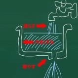 『自衛隊に学ぶ「ストレスコントロール」の新しい視点と方法。』の画像