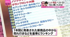 雑誌「日経トレンディ」の2013年ヒット商品に『アイカツ!』や『風たちぬ』がランクイン!!