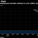 『【記録更新】米新規失業保険申請件数、追加で442万件に!5週で2600万件超すも、悲観する必要性は一切ない理由。』の画像