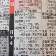 モーニング娘。14が日本テレビ「未来シアター」に出演決定!歴代の先輩達の中で一番怖かった人とチームワークについて語る!! アイドルファンマスター