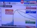 【悲報】コロナ専門家「東京の感染者はこれからこうなります。」