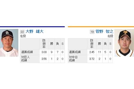 【9/24スタメン】 4番アンダーソン 7番大田 【坂本1000試合出場】 alt=